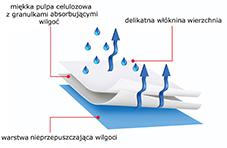 piktogram _protectiva SOft